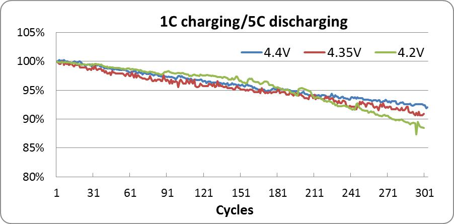 Battery-cycle-life-1