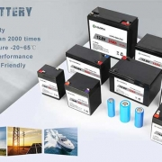 Industrial-Battery