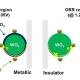 Automotive-Fuel-Cells