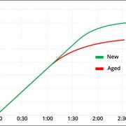 aged-vs-new-capacity