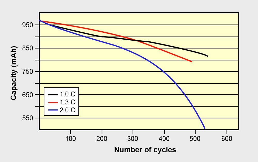 Cycle-C-Rate1.jpg