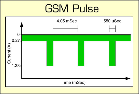 GSM-Pulse2.jpg