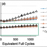 Equivalent_Full_Cycles